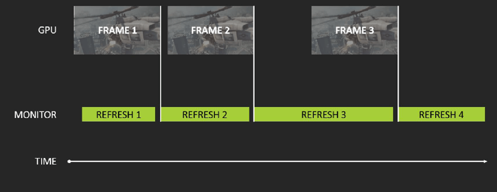 how does freesync work